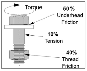Science of Clamping Force.png