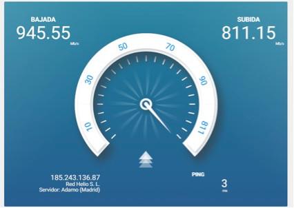 Test de velocidad. Vallecas Telecom
