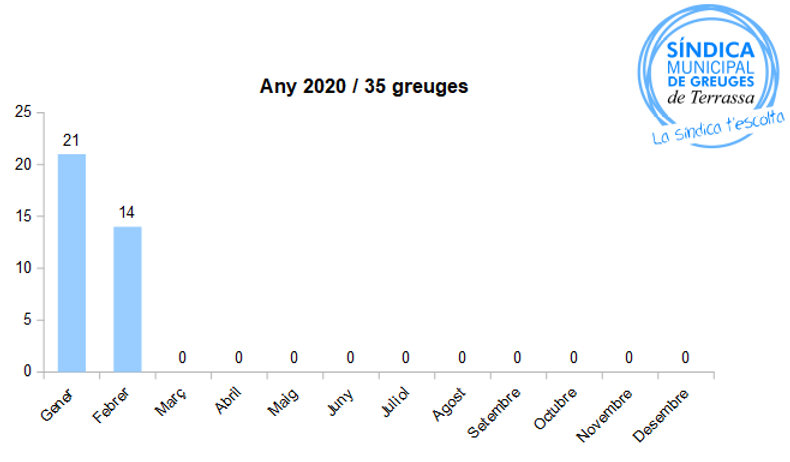 2020_greuges_febrer.jpg
