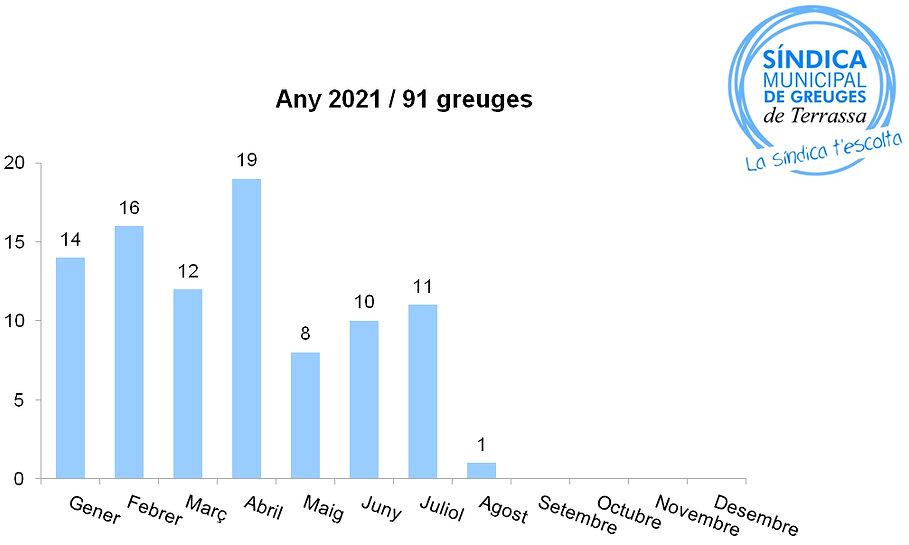 2021_greuges_agost.jpg