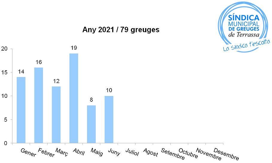 2021_greuges_juny.jpg
