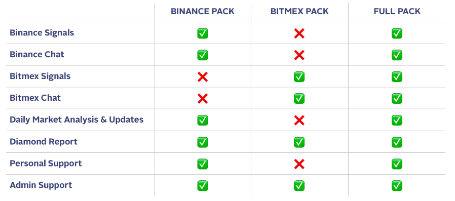 Bitmex Api Key