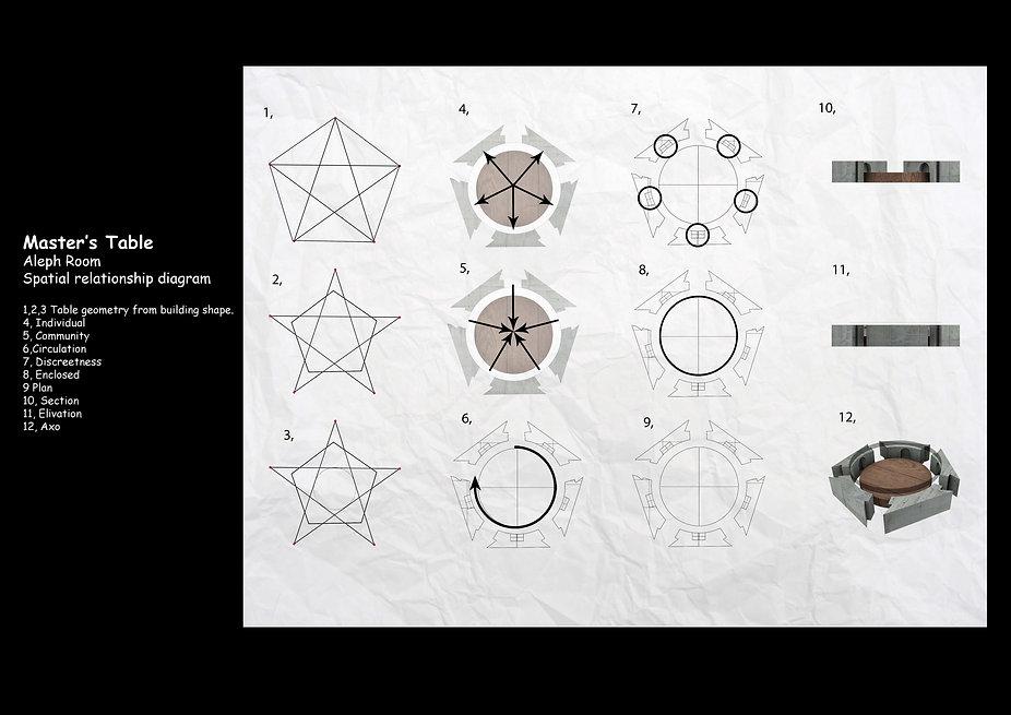 magazine table spatial diagram.jpg
