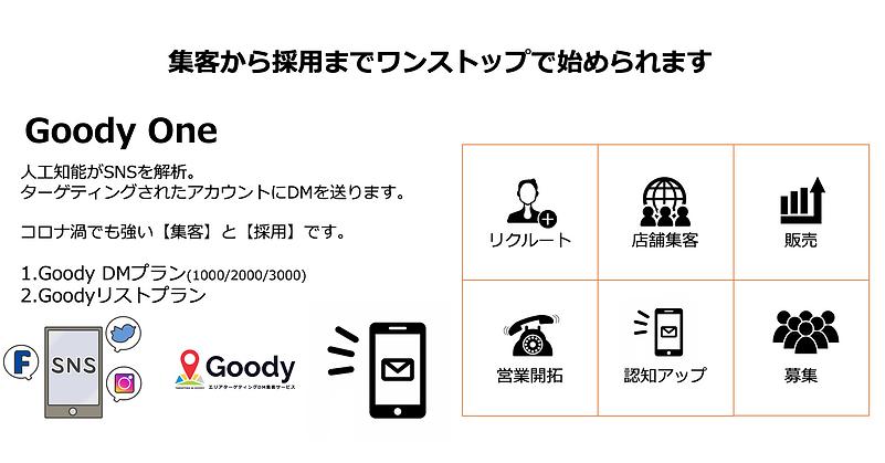 スクリーンショット 2020-09-06 21.06.20.png