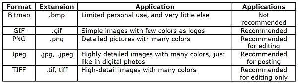 tipos_de_imágenes.jpg