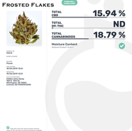 #11 Frosted Flakes