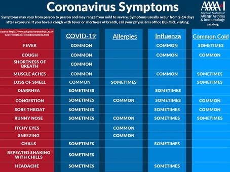 Corona Virus Symptoms