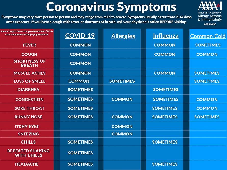 Coronavirus-Symptoms_page-0001.jpg