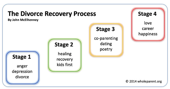 Recovery Process.png