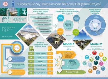Sanayicilerin teknolojik dönüşümüne yeni nesil OSB modeli