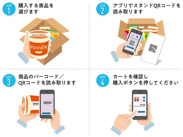購入方法1-1.png