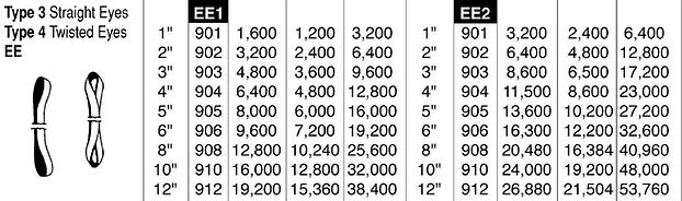 Web Sling Chart.png