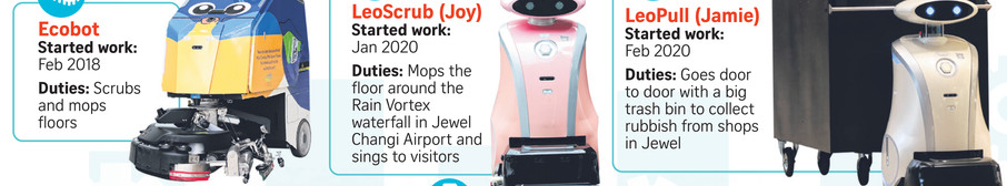 Rise of the machines at Changi Airport.j