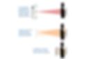 Conventional vs Linear vs FPS sources.pn