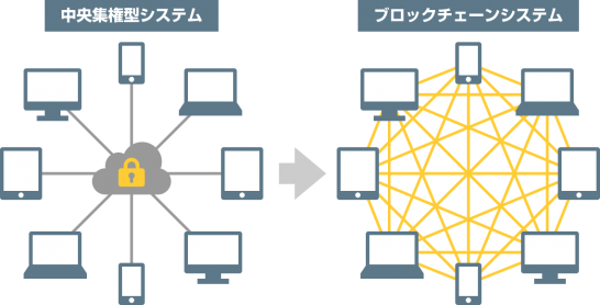 blockchain01-9839-546x278.png