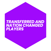 Transferred and Nation Changed Players