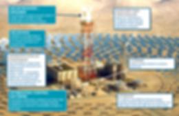 Megalim solar power Technology