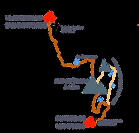 Alta Ruta del Guadarrama_2019Etapa2.png