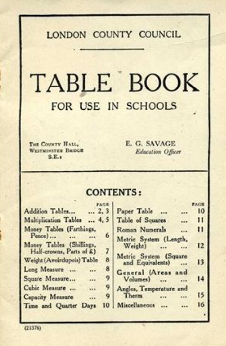 Victorian Times Table Book Ivydale