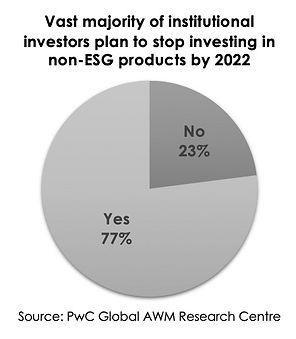 Graph ESG investors.jpg