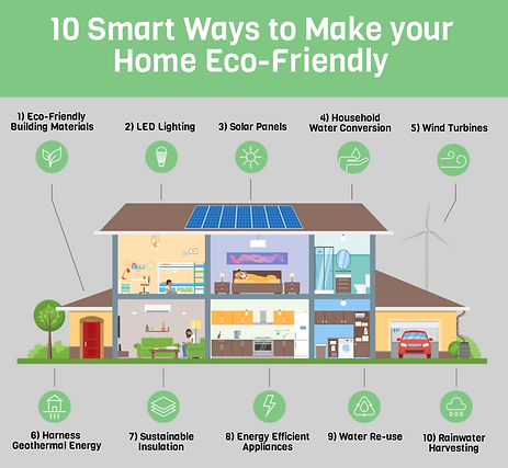 10-smart-ways-to-make-your-home-eco-frie
