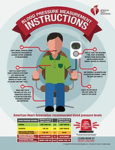 How_to_Measure_Your_Blood_Pressure_Lette
