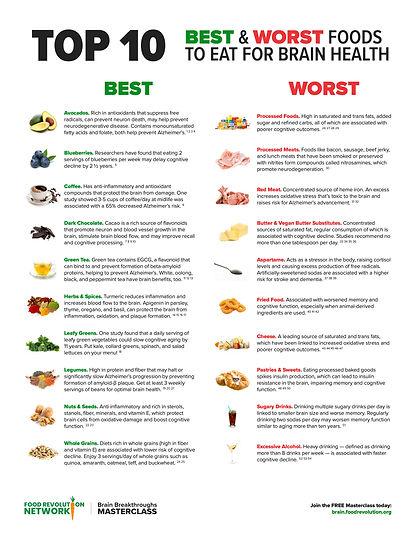 Top 10 Best & Worst Foods .jpg