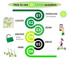 Lime Scooter-01.jpg