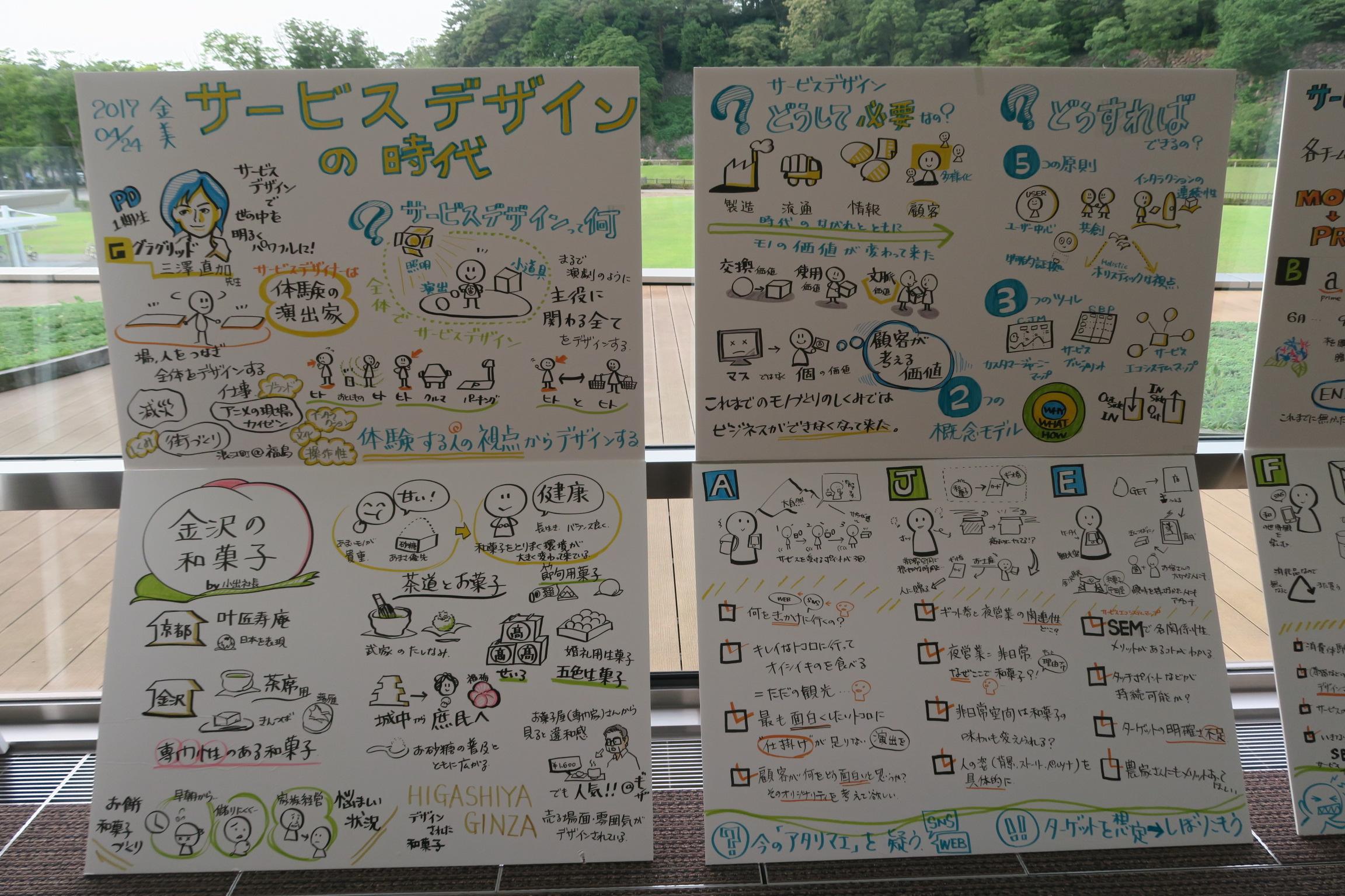 金沢美術工芸大学でのサービスデザイン授業