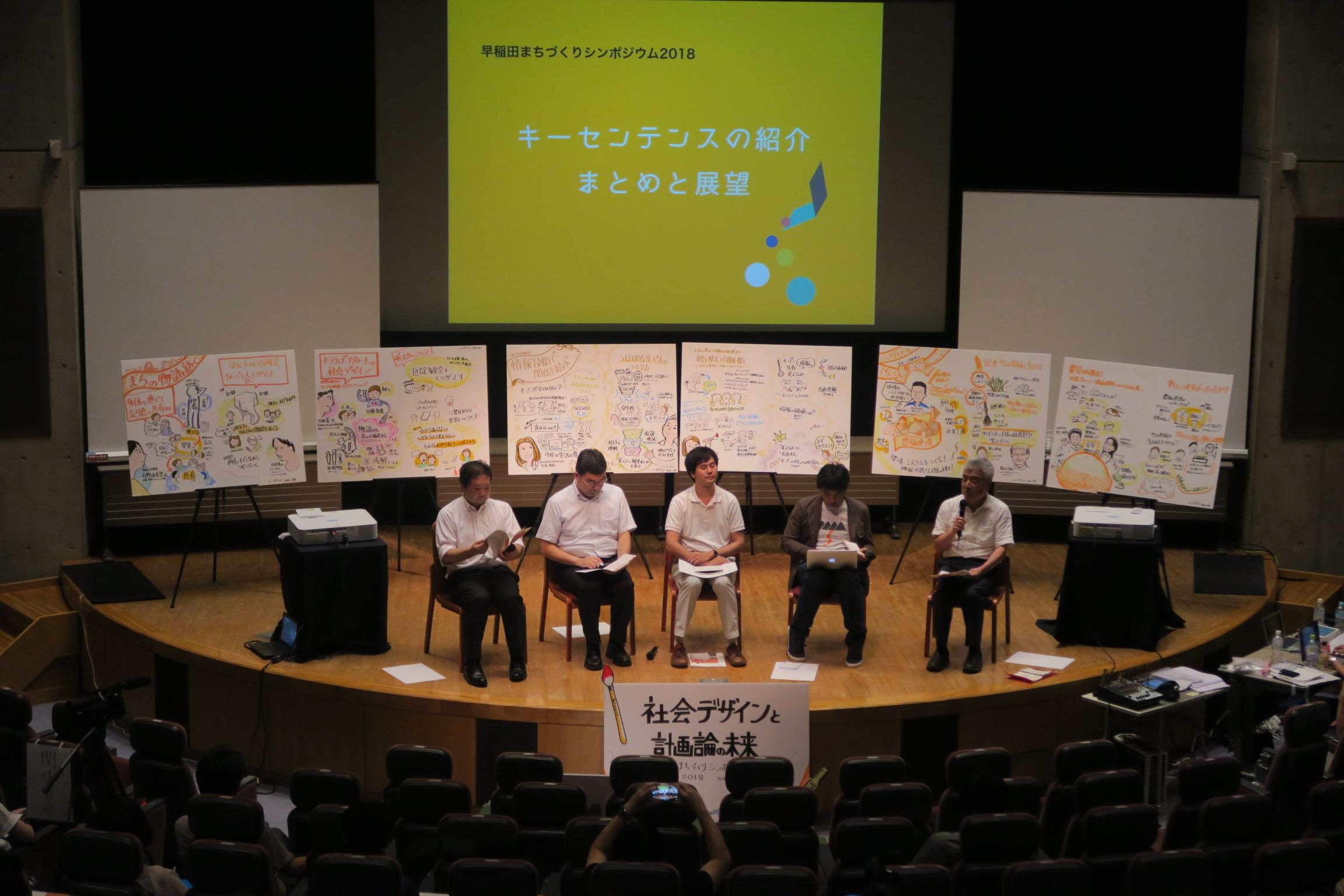 社会デザインの多様な関わりを可視化