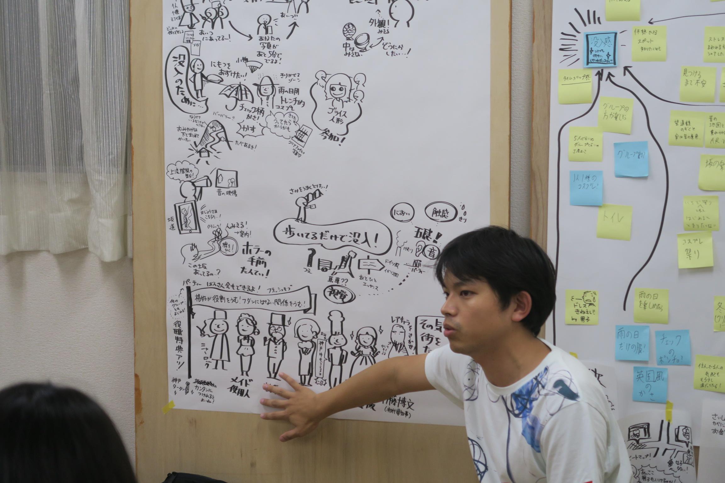 描かれたグラフィックを用いて参加者自ら語りだす