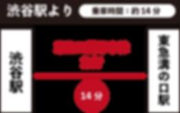 渋谷ー溝の口