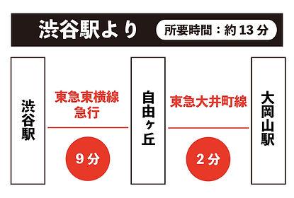 路線図(渋谷→大岡山).jpg