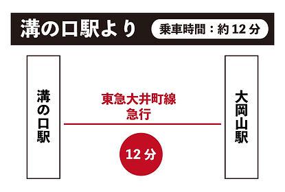 路線図(溝の口→大岡山).jpg