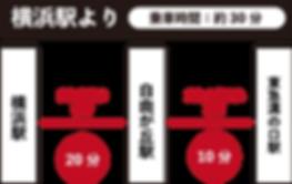 横浜ー溝の口