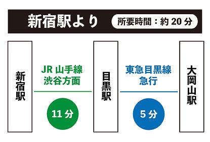 路線図(新宿→大岡山).jpg
