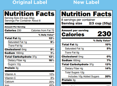 Reading a Nutrition Facts Label