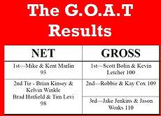 goat results.jpg
