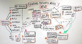 banking_new_business_model.jpg