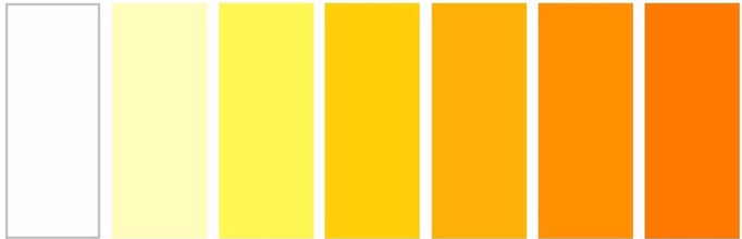What the Color of Your Pee Means
