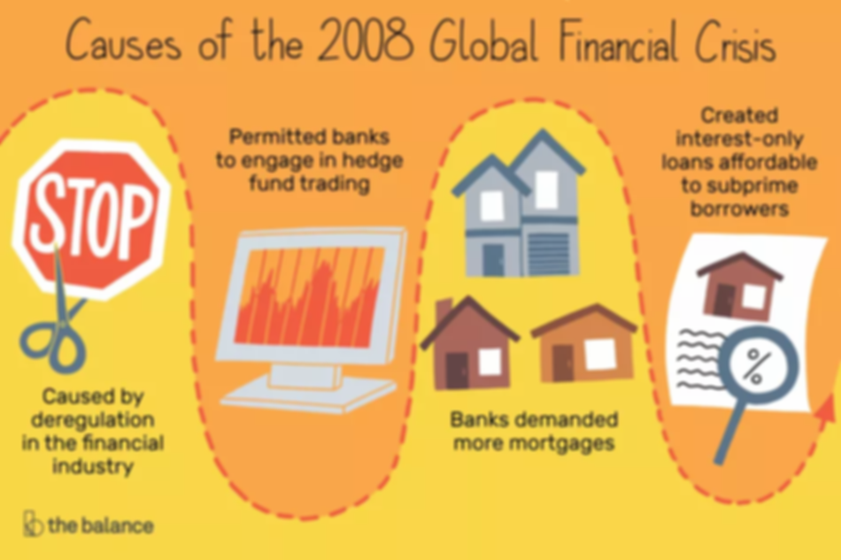 what-caused-2008-global-financial-crisis
