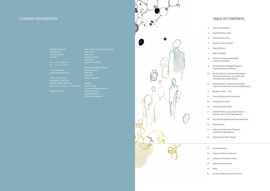 Zealand Pharma 2011, annual rapport