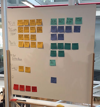 Whiteboard with sticky notes