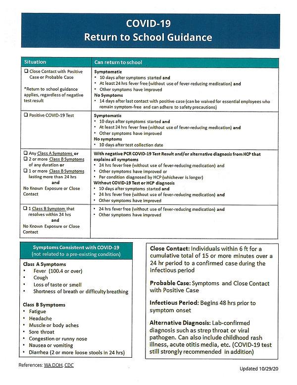 Symptoms List BFHD Return to School.jpg