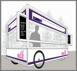cookie cart rendering