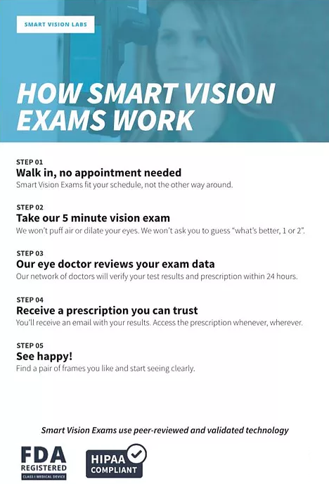 Smartvision 5 minute vision test. Affordable and fast glasses or contact lens prescriptions.