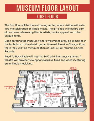Museum First Floor