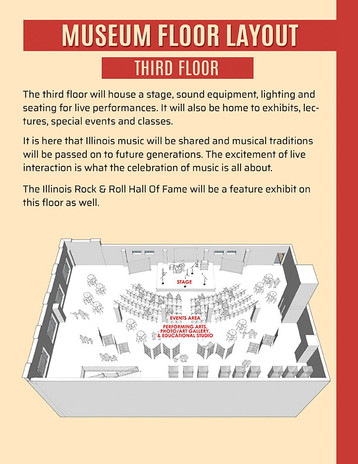 Museum Third Floor