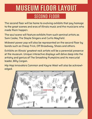Museum Second Floor