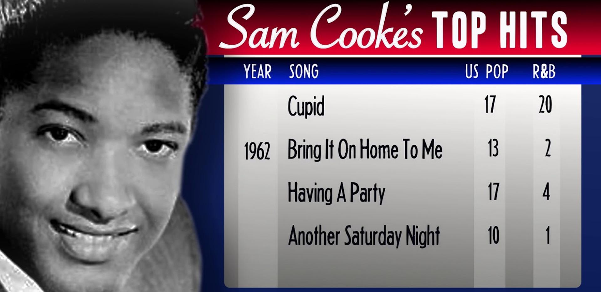 Illinois Music Stories - Sam Cooke